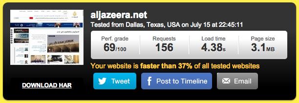 Aljazeera pingdom test